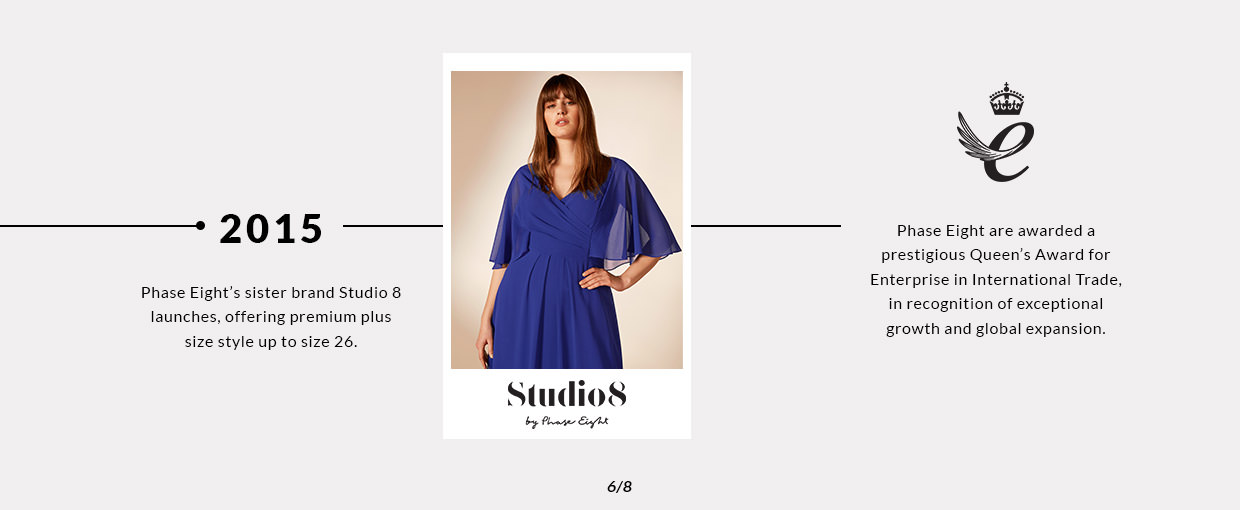 2015 - Phase Eight's sister brand Studio 8 launches, offering premium plus size style up to size 26 | Phase Eight are awarded a prestigious Queen's Award for Enterprise in International Trade, in recognition of exceptional growth and global expansion